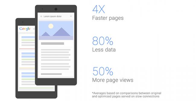 Light weight websites with Save-Data header