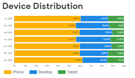 crux device distribution small