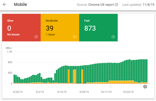 Google Search Console showing optimal real user experience on mobile
