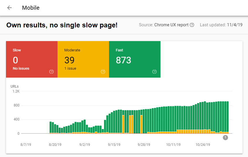 no single slow FCP experience within Google Search Console