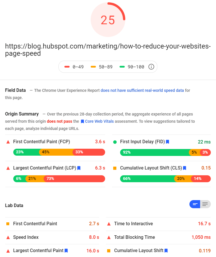 HubSpot writing about reducing your pagespeed, but according to this pagespeed audit not succeeding in doing so themselves